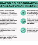 7 шагов по профилактике короновирусной инфекции