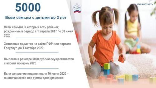 ФМСП-ПФР-2020-05-20-02